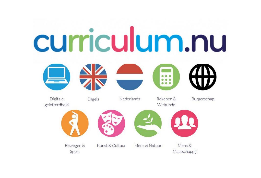Spiksplinternieuw Burgerschap in het nieuwe curriculum - KOC Visie BL-22